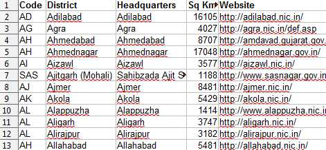 all india list of districts in excel format utilities india